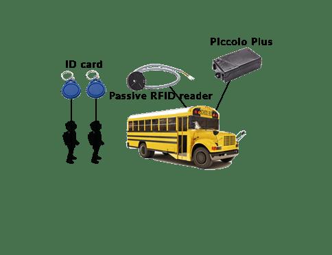 rfid school bus tracking system