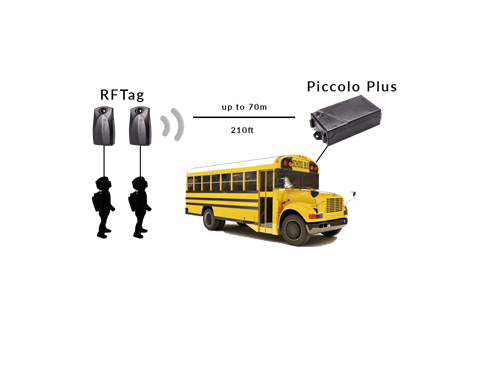 rfid school bus GPS tracking system