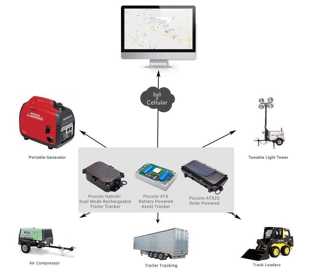 GPS Construction Heavy Equipment Tracker & Telematics