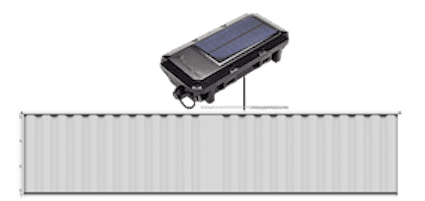 Solar Powered Unit on Container for Tracking