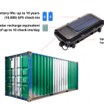 solar container tracker