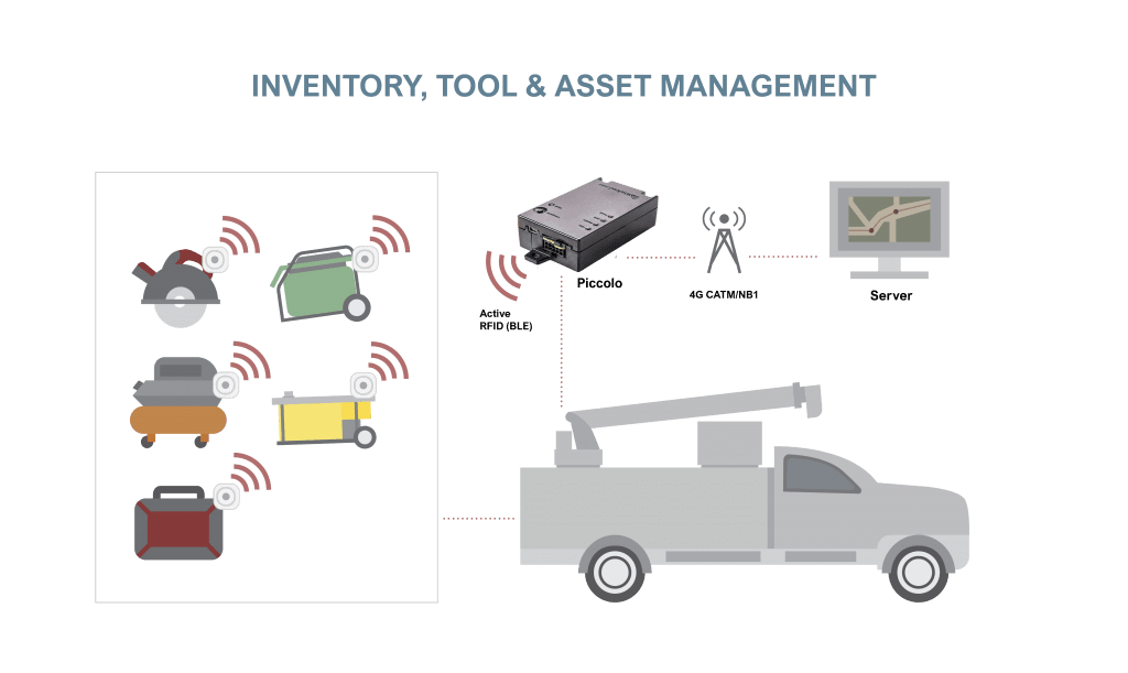 tool tracking